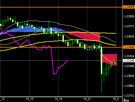 fxEURUSD180214END