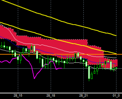 fxEURJPY180228END