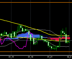 fxEURJPY180301END