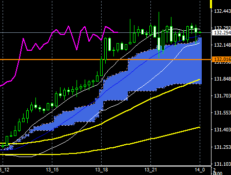 fxEURJPY180313END