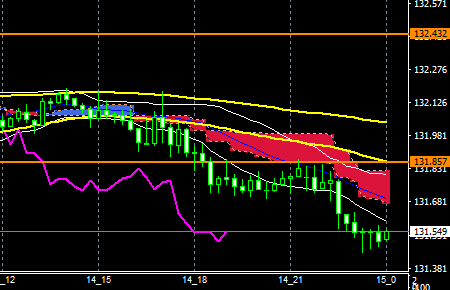 fxEURJPY180314END