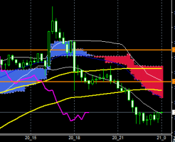 fxEURJPY180320END