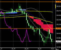 fxEURJPY180322END