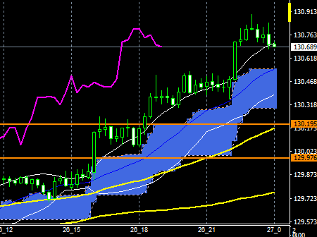 fxEURJPY180326END
