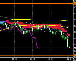 fxEURJPY180329END