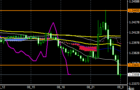 fxEURUSD180308END