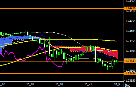 fxEURUSD180314END