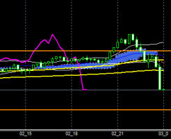 fxEURJPY180402end