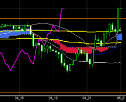 fxEURJPY180404END