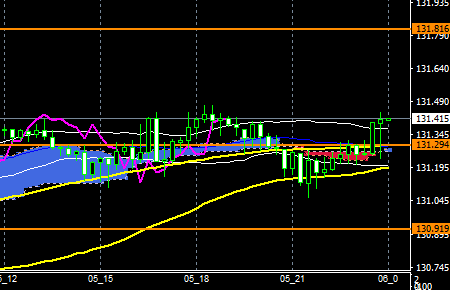 fxEURJPY180405END