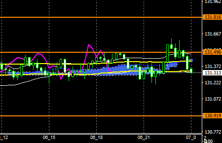 fxEURJPY180406END
