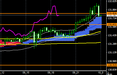 fxEURJPY180409END