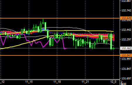 fxEURJPY180411END