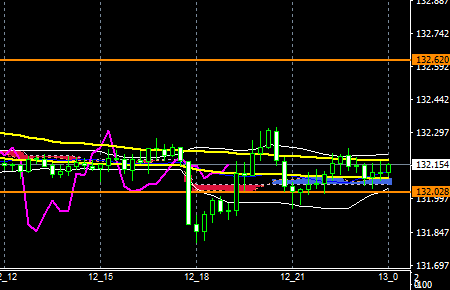 fxEURJPY180412end