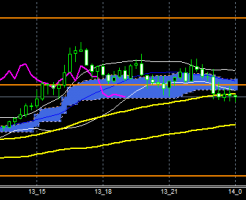 fxEURJPY180413end