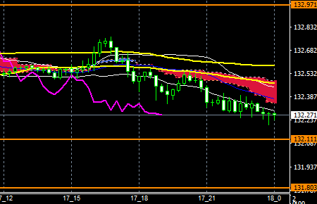 fxEURJPY180417END