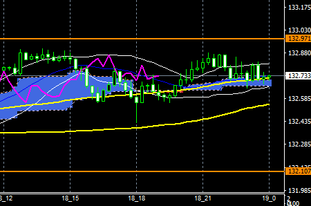fxEURJPY180418END