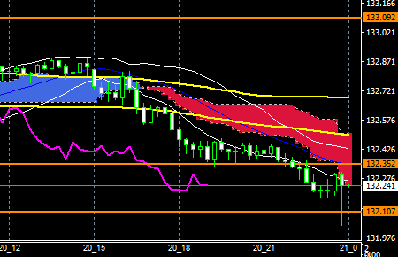 fxEURJPY180420END