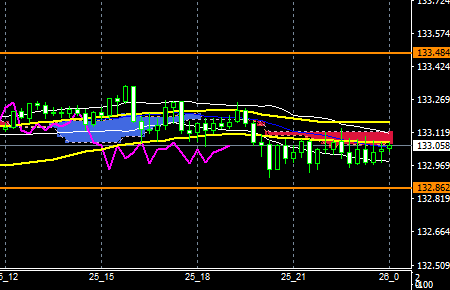 fxEURJPY180425END