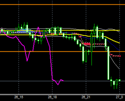 fxEURJPY180426END