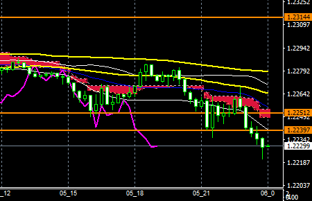 fxEURUSD180405END