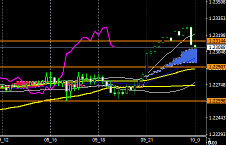 fxEURUSD180409END