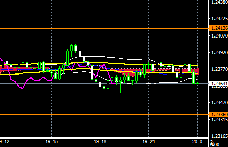fxEURUSD180419END