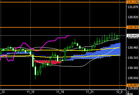 fxEURJPY180511END