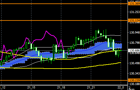 fxEURJPY180521END