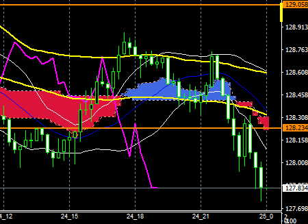 fxEURJPY180524END