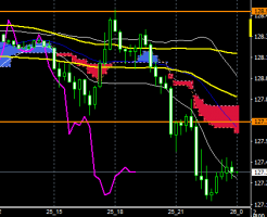 fxEURJPY180525END
