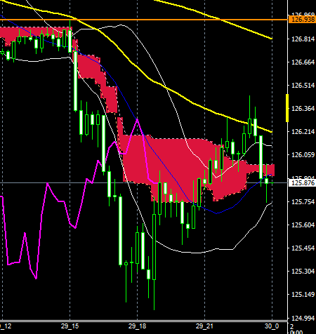 fxEURJPY180529END
