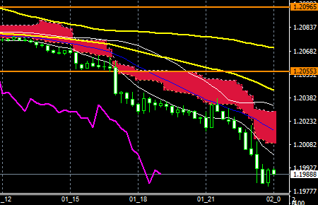 fxEURUSD180501END