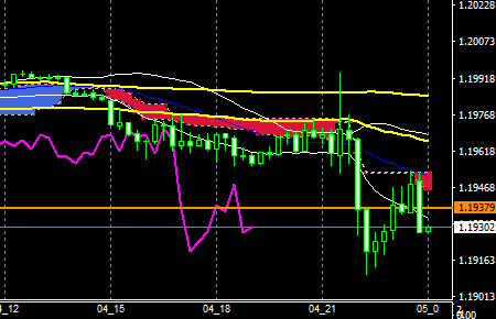 fxEURUSD180504END