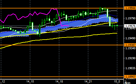 fxEURUSD180514END