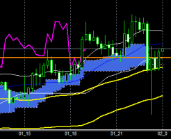 fxEURJPY180601END