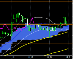 fxEURJPY180611END