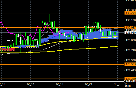 fxEURJPY180612END