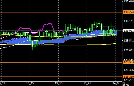 fxEURJPY180613END