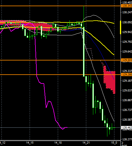 fxEURJPY180614END
