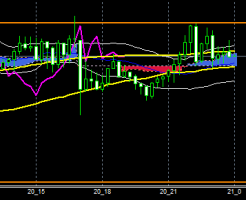 fxEURJPY180620END