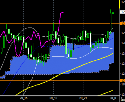 fxEURJPY180629END