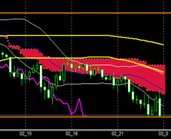 fxEURJPY180702END