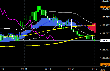 fxEURJPY180703END