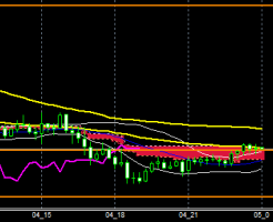 fxEURJPY180704END