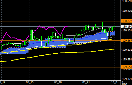 fxEURJPY180709END