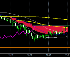 fxEURJPY180713end