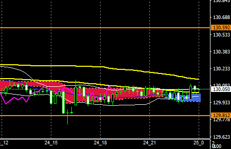 fxEURJPY180724END