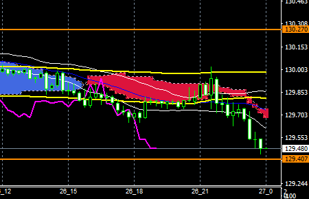 fxEURJPY180726END
