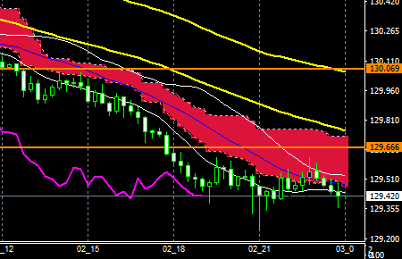 fxEURJPY180802END